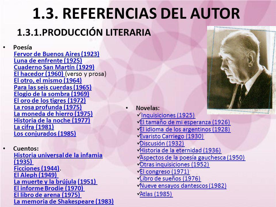 1.3. REFERENCIAS DEL AUTOR 1.3.1.PRODUCCIÓN LITERARIA Poesía