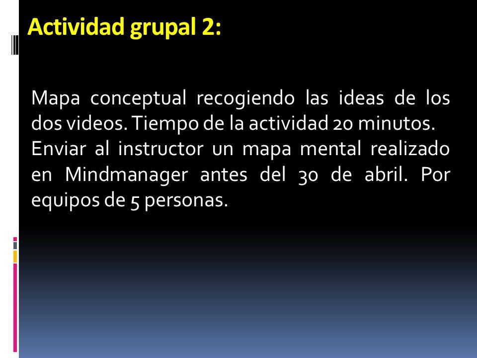 Actividad grupal 2: Mapa conceptual recogiendo las ideas de los dos videos. Tiempo de la actividad 20 minutos.