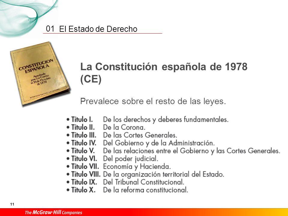 La Constitución española de 1978 (CE)