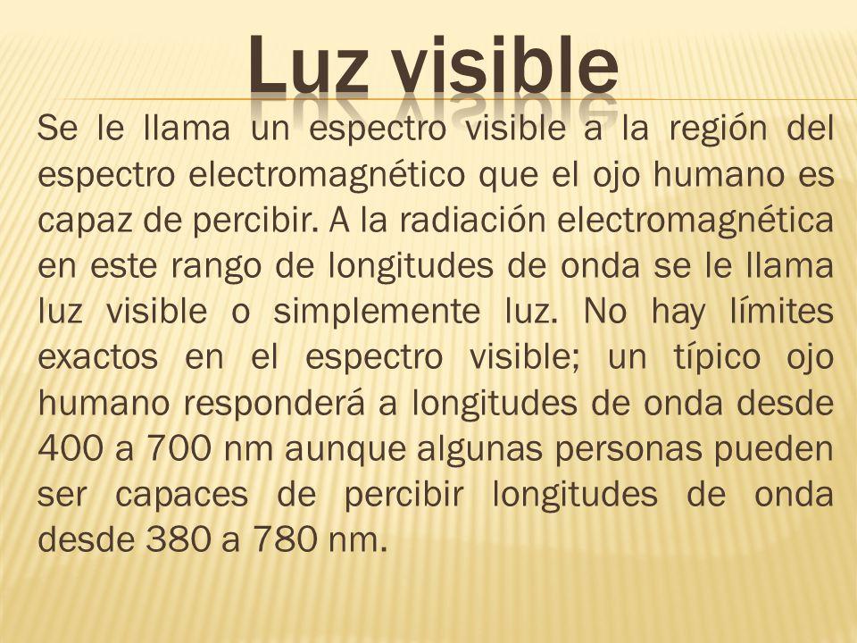 Luz visible