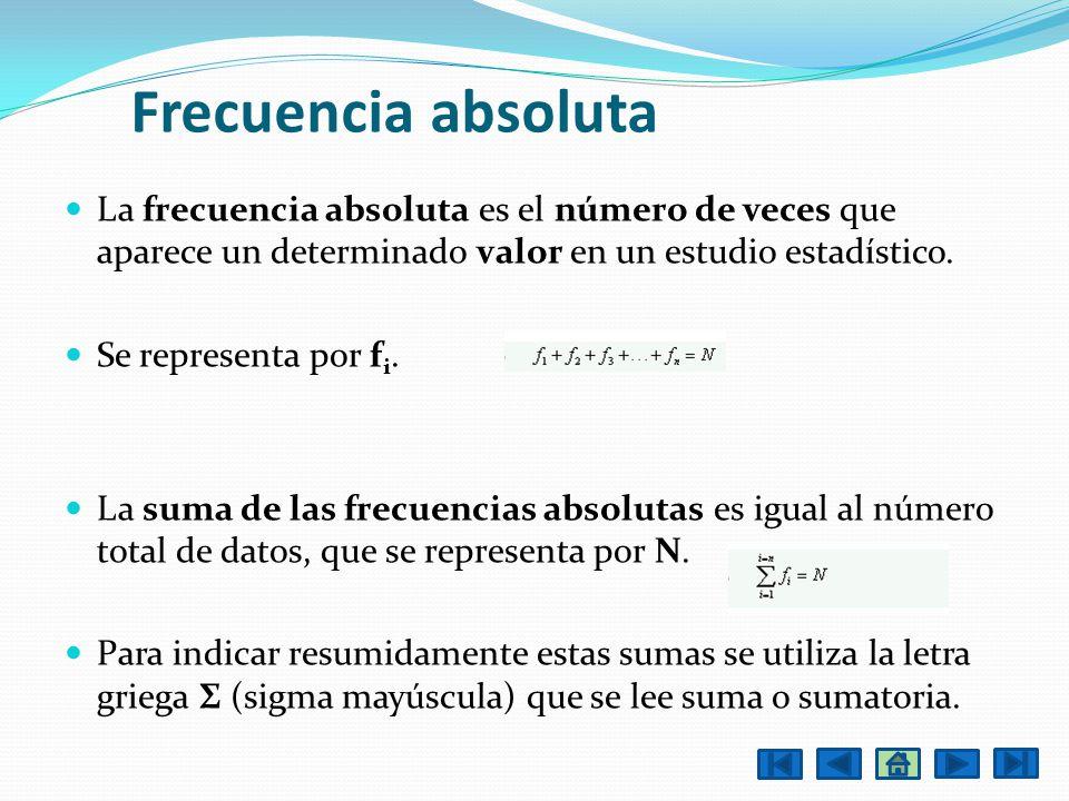 Frecuencia absoluta La frecuencia absoluta es el número de veces que aparece un determinado valor en un estudio estadístico.