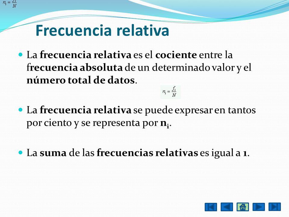 Frecuencia relativa La frecuencia relativa es el cociente entre la frecuencia absoluta de un determinado valor y el número total de datos.