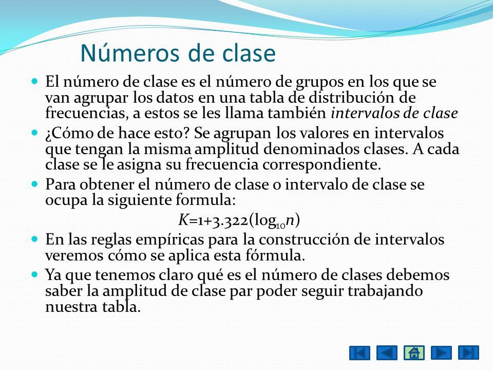 Números de clase