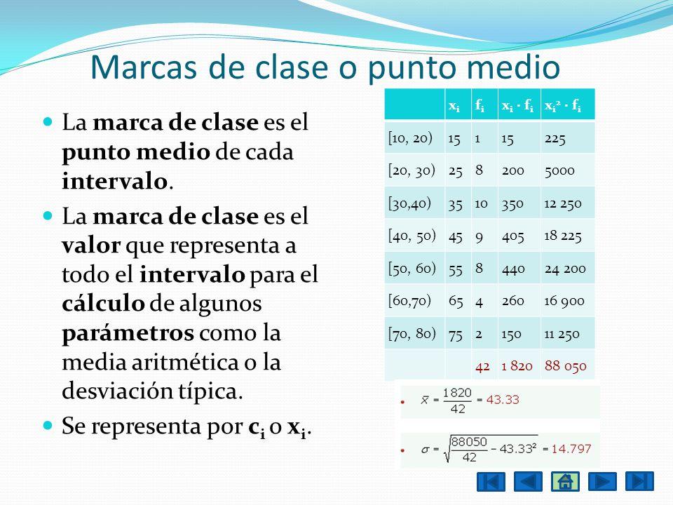 Marcas de clase o punto medio