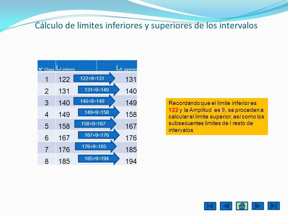 Cálculo de limites inferiores y superiores de los intervalos