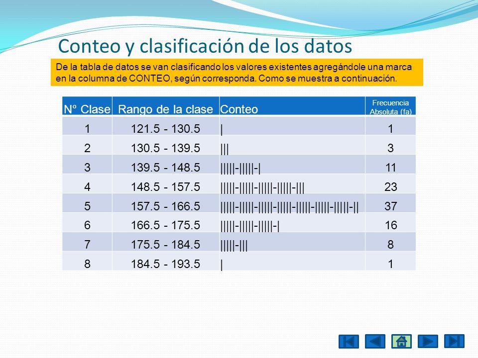 Conteo y clasificación de los datos