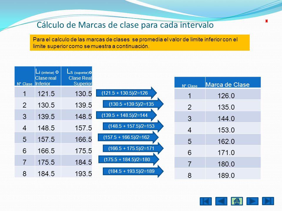 Cálculo de Marcas de clase para cada intervalo