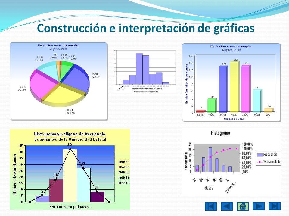 Construcción e interpretación de gráficas