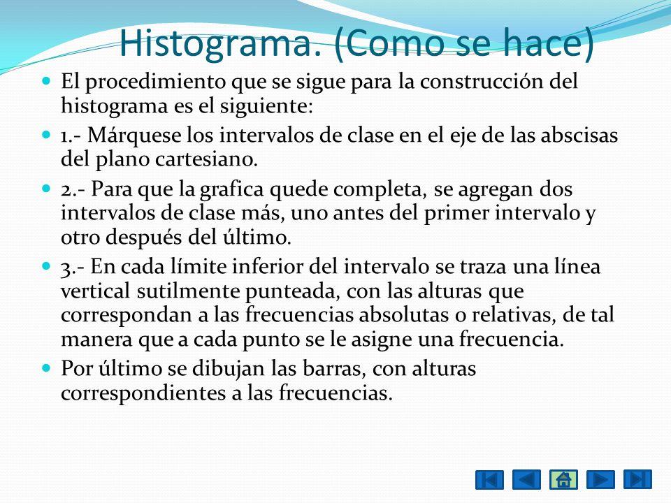 Histograma. (Como se hace)
