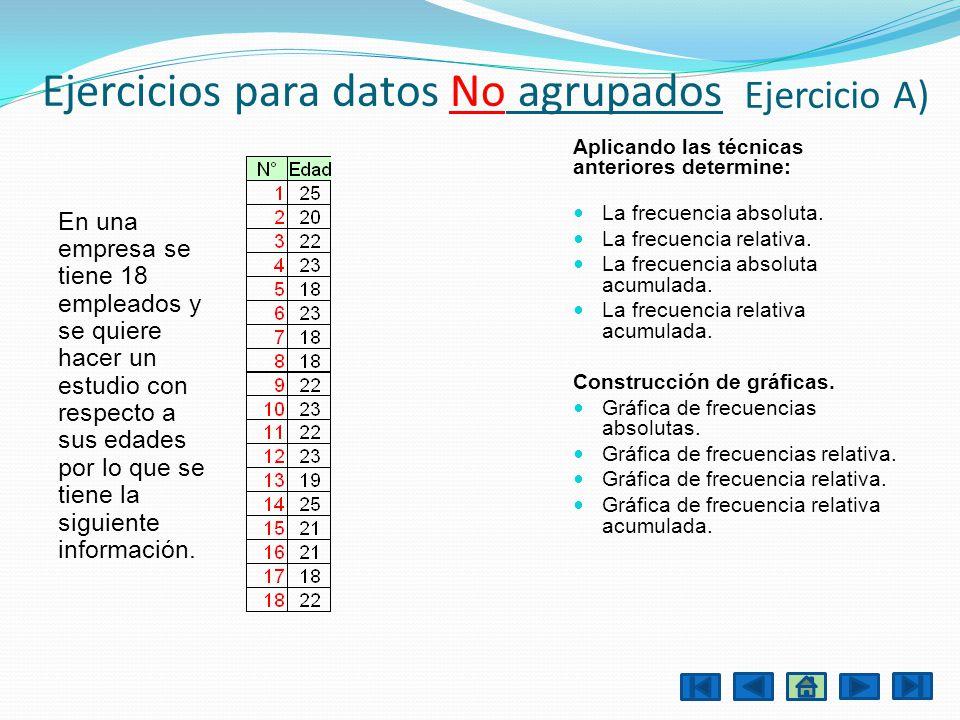 Ejercicios para datos No agrupados