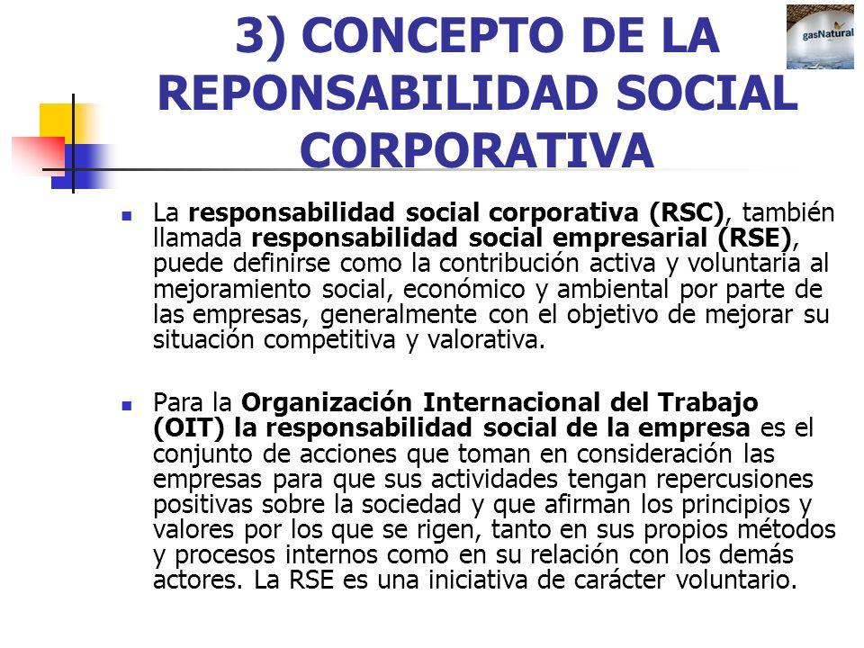 3) CONCEPTO DE LA REPONSABILIDAD SOCIAL CORPORATIVA