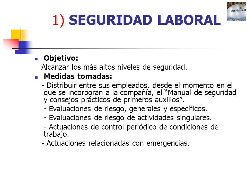 1) SEGURIDAD LABORAL Objetivo: