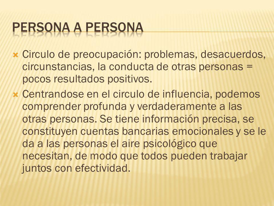 Persona a persona Circulo de preocupación: problemas, desacuerdos, circunstancias, la conducta de otras personas = pocos resultados positivos.