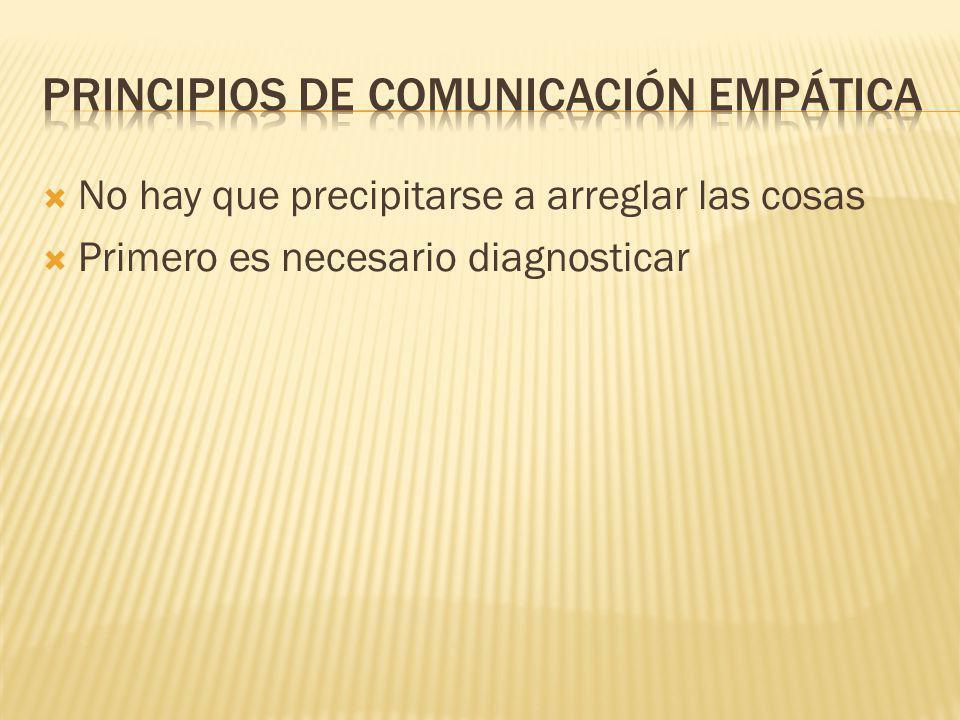 Principios De comunicación empática