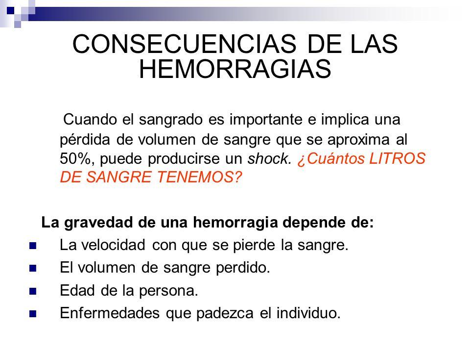 CONSECUENCIAS DE LAS HEMORRAGIAS