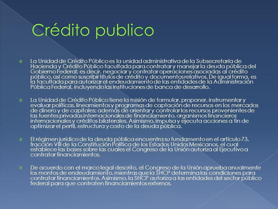 Crédito publico