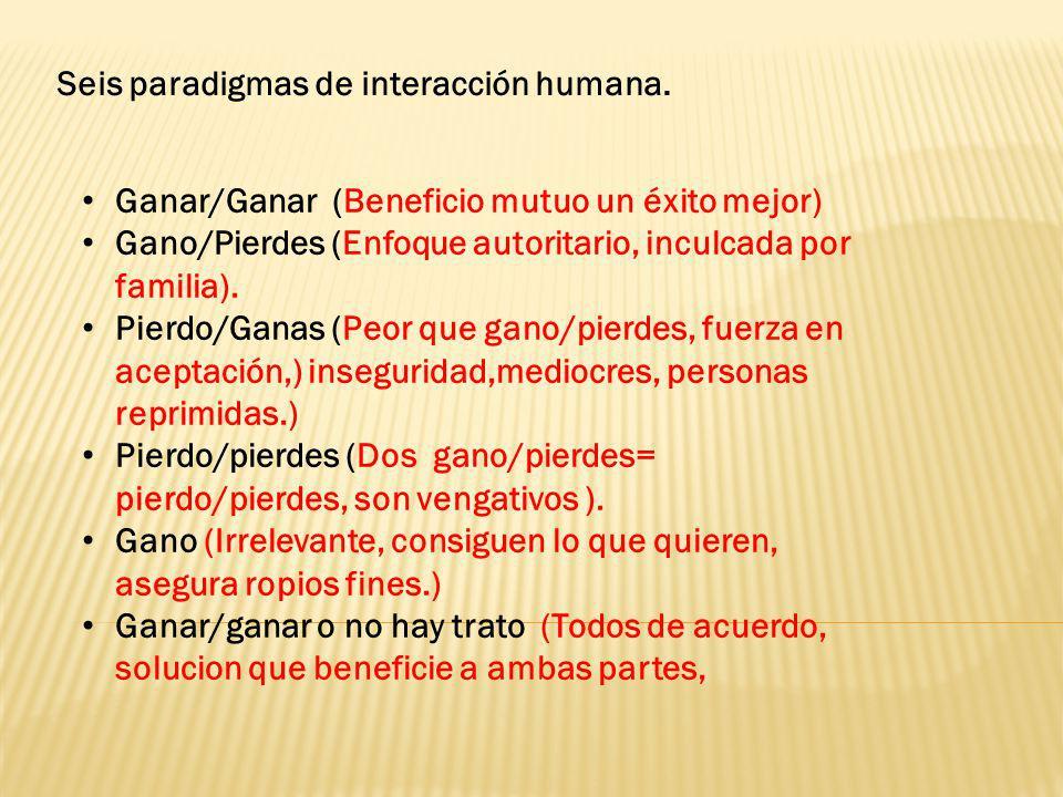 Seis paradigmas de interacción humana.