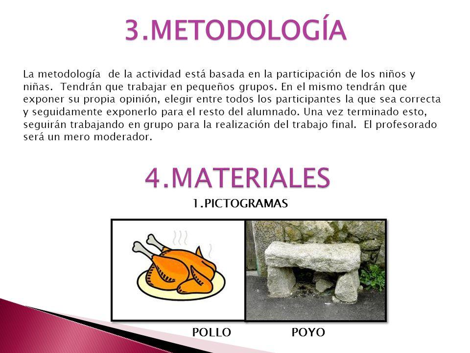 3.METODOLOGÍA 4.MATERIALES