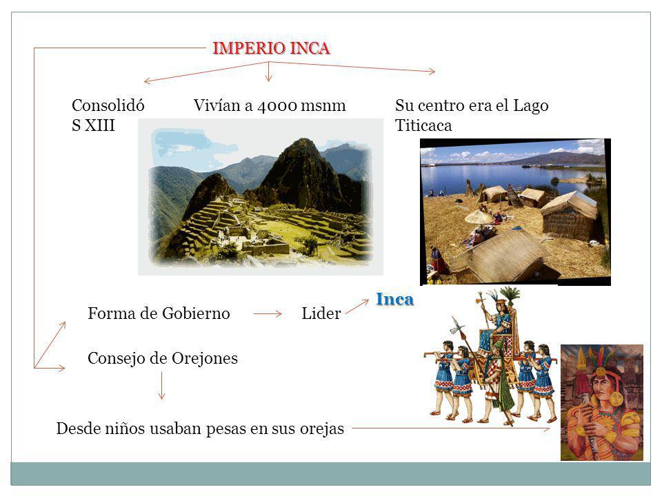 IMPERIO INCA Consolidó. S XIII. Vivían a 4000 msnm. Su centro era el Lago Titicaca. Inca. Forma de Gobierno.