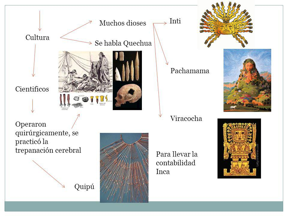 Inti Muchos dioses. Cultura. Se habla Quechua. Pachamama. Cientificos. Viracocha.