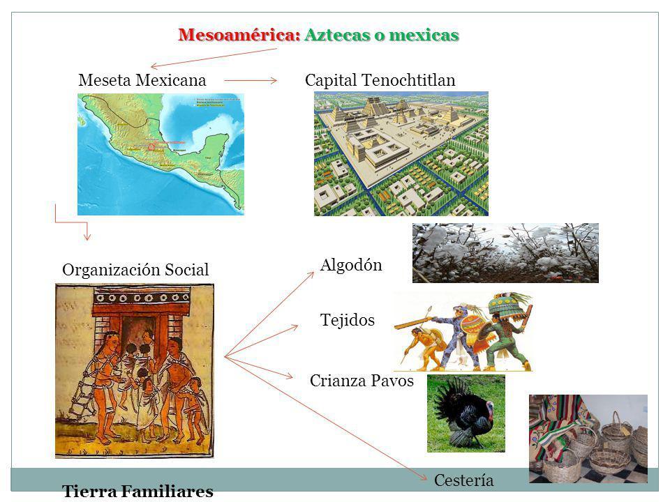 Mesoamérica: Aztecas o mexicas