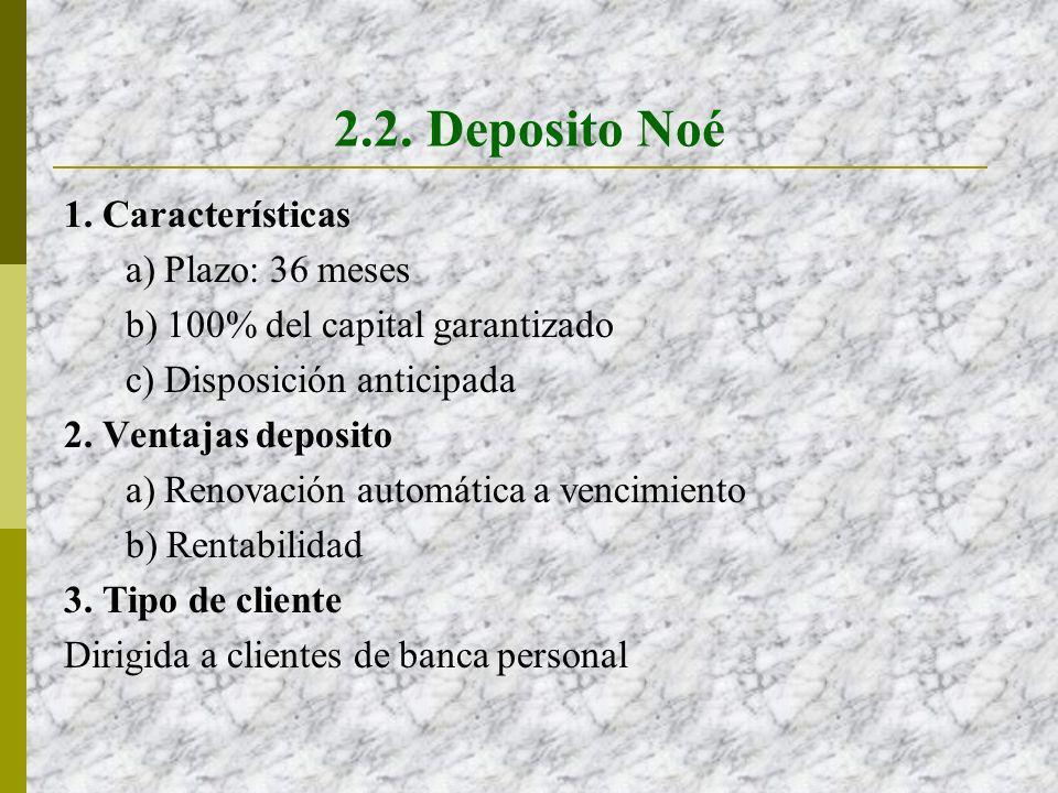 2.2. Deposito Noé 1. Características a) Plazo: 36 meses