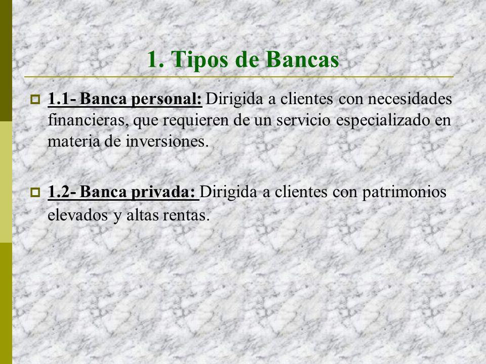 1. Tipos de Bancas