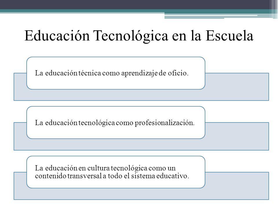 Educación Tecnológica en la Escuela