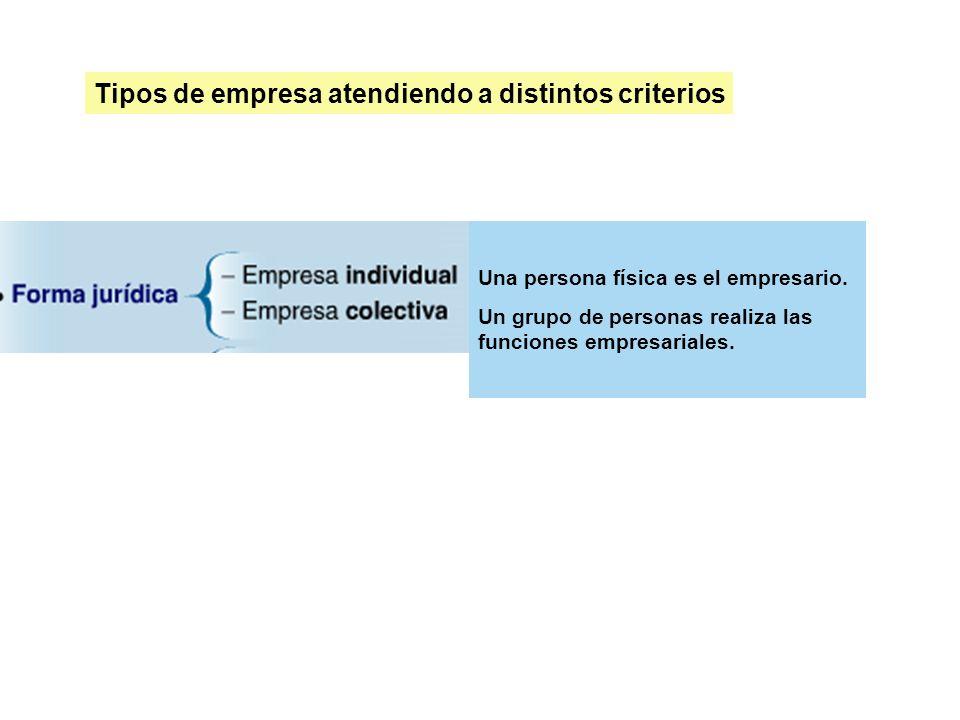 Tipos de empresa atendiendo a distintos criterios