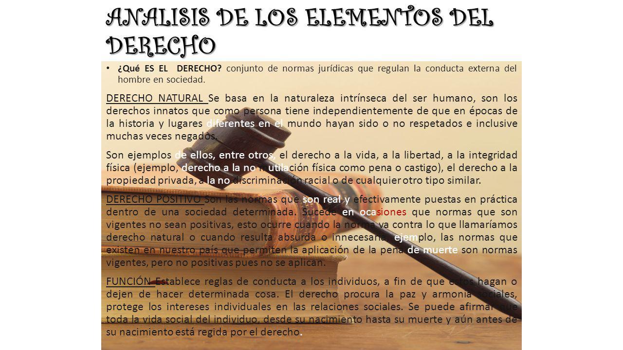 ANALISIS DE LOS ELEMENTOS DEL DERECHO