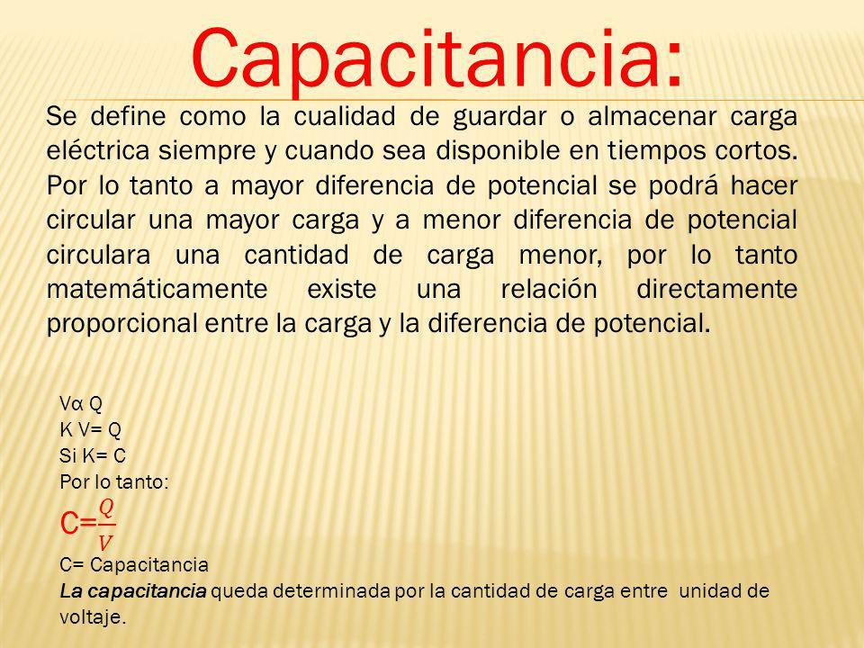Capacitancia: