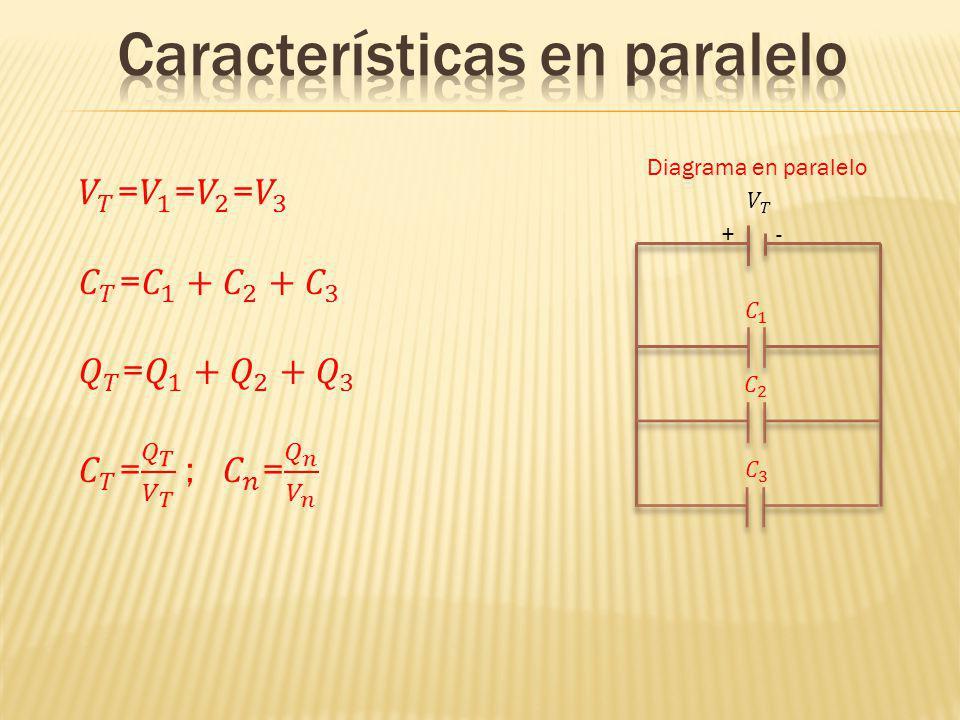 Características en paralelo