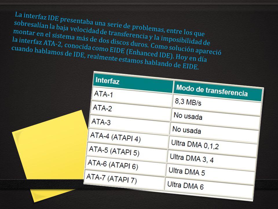 La interfaz IDE presentaba una serie de problemas, entre los que sobresalían la baja velocidad de transferencia y la imposibilidad de montar en el sistema más de dos discos duros.