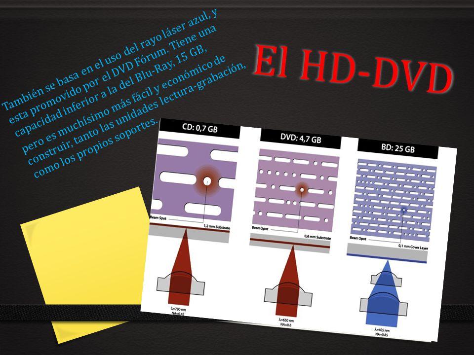 El HD-DVD También se basa en el uso del rayo láser azul, y esta promovido por el DVD Fórum. Tiene una capacidad inferior a la del Blu-Ray, 15 GB,