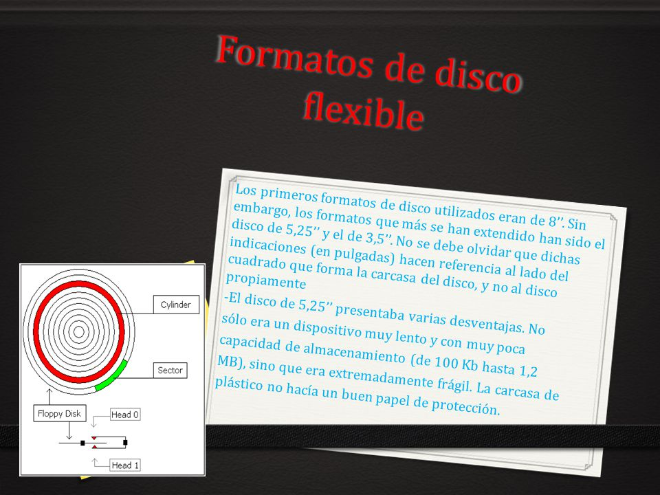 Formatos de disco flexible