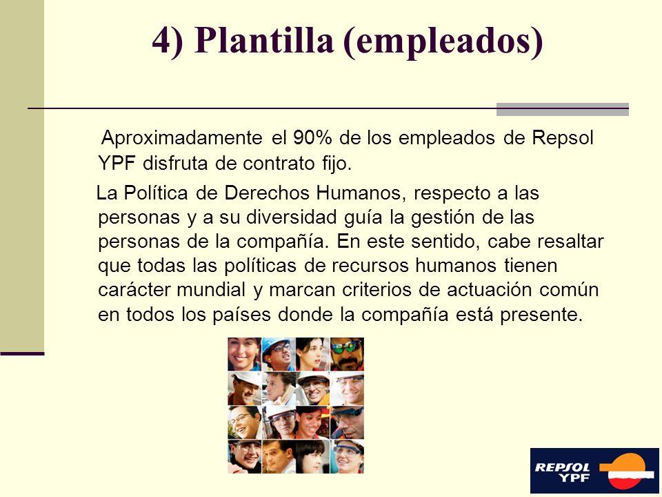 4) Plantilla (empleados)