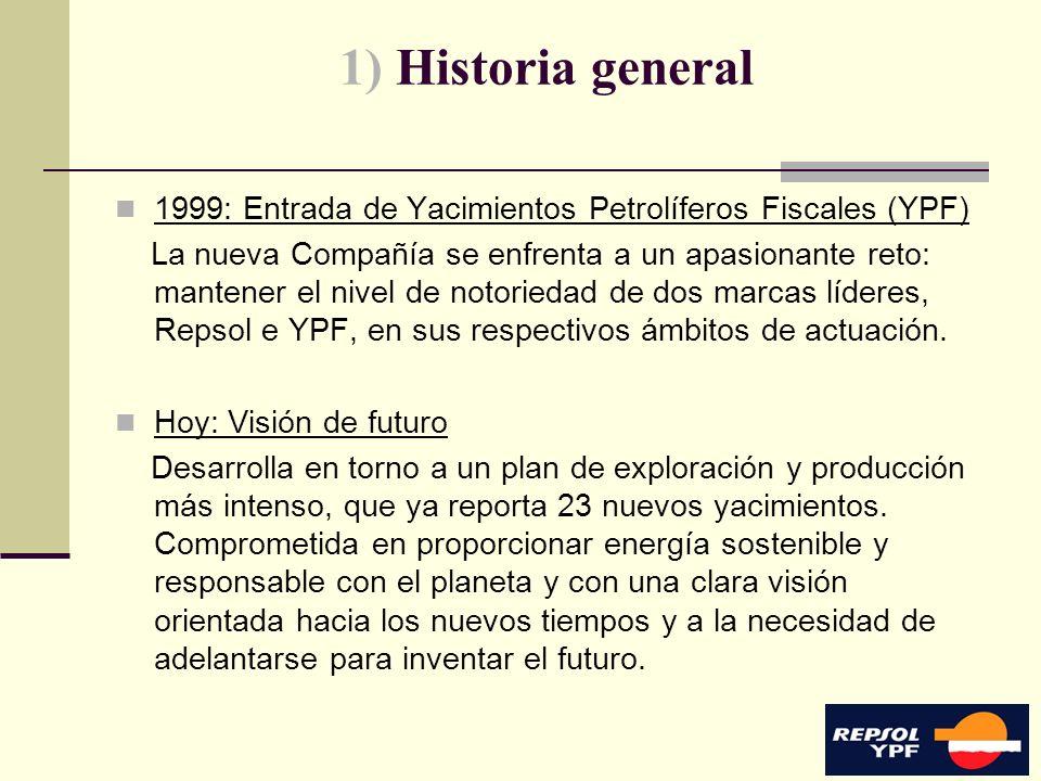 1) Historia general 1999: Entrada de Yacimientos Petrolíferos Fiscales (YPF)
