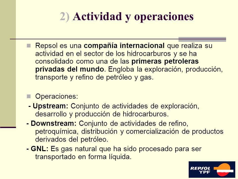2) Actividad y operaciones