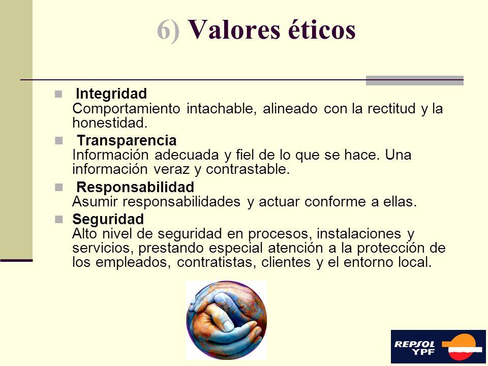 6) Valores éticos Integridad Comportamiento intachable, alineado con la rectitud y la honestidad.