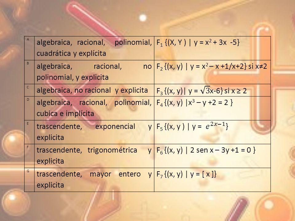 algebraica, racional, polinomial, cuadrática y explícita