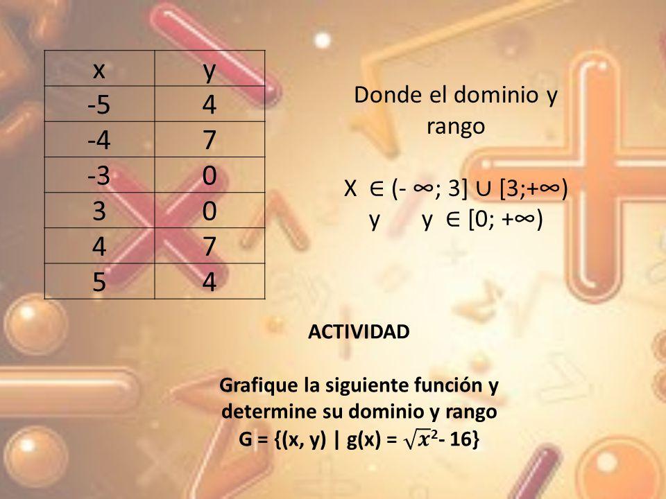 x y -5 4 -4 7 -3 3 5 Donde el dominio y rango