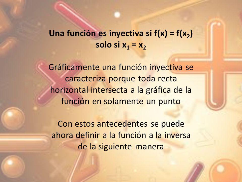 Una función es inyectiva si f(x) = f(x2) solo si x1 = x2