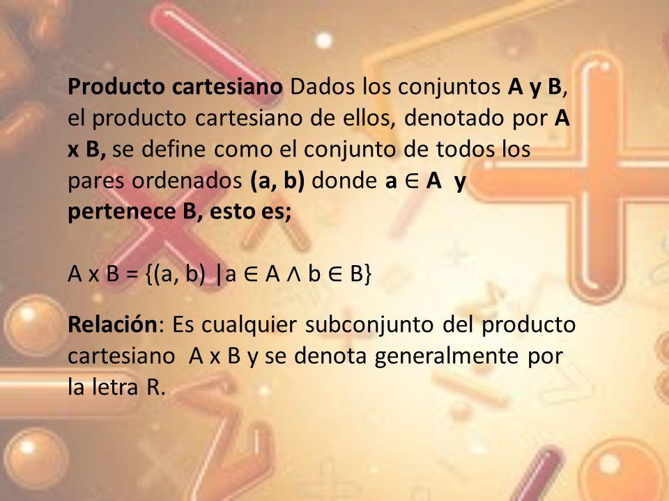 Producto cartesiano Dados los conjuntos A y B, el producto cartesiano de ellos, denotado por A x B, se define como el conjunto de todos los pares ordenados (a, b) donde a ∈ A y pertenece B, esto es;