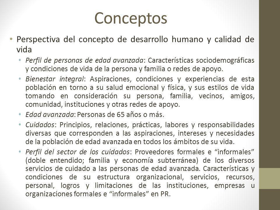 Conceptos Perspectiva del concepto de desarrollo humano y calidad de vida.