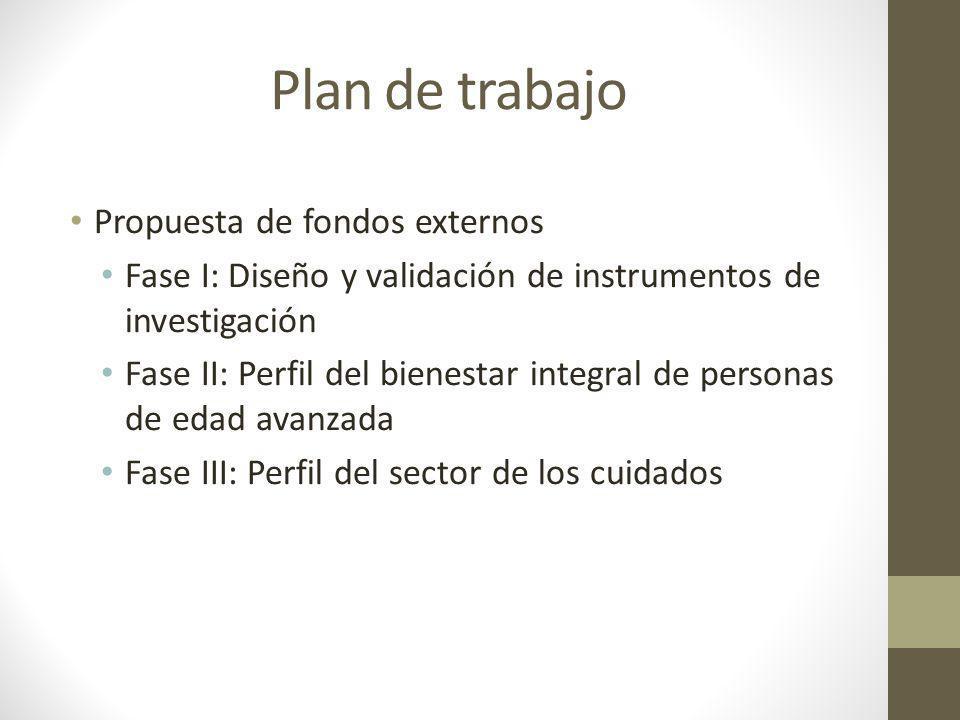 Plan de trabajo Propuesta de fondos externos