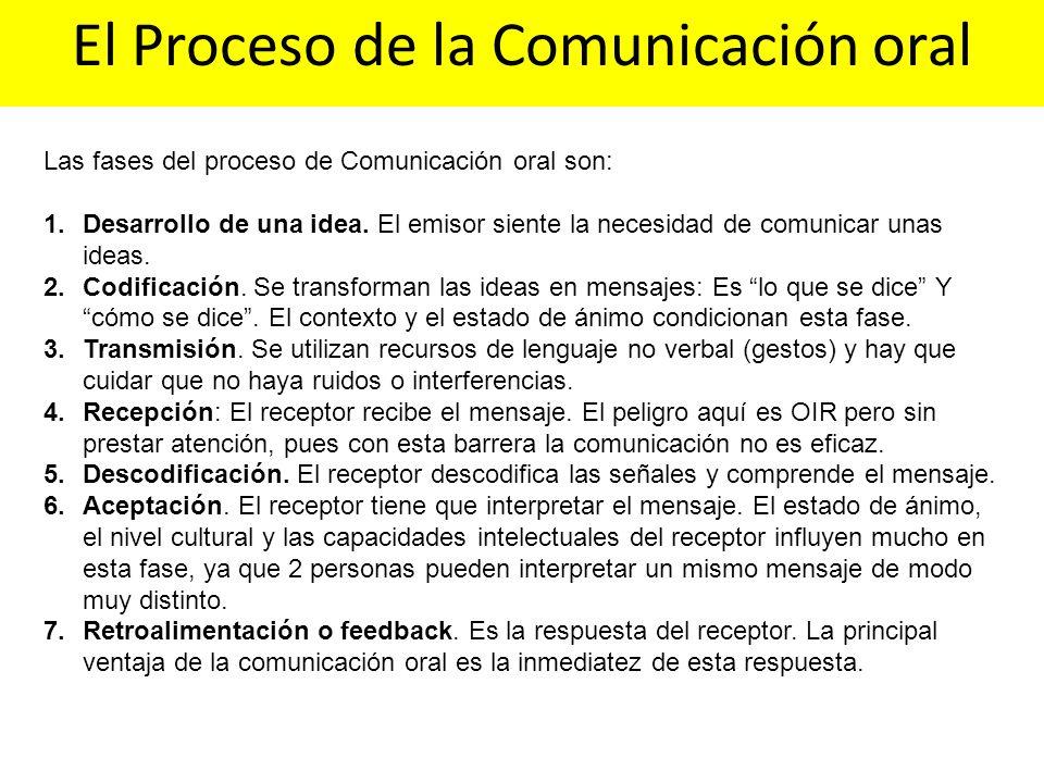 El Proceso de la Comunicación oral