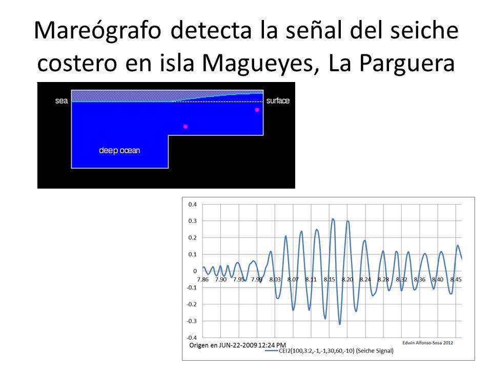 Mareógrafo detecta la señal del seiche costero en isla Magueyes, La Parguera