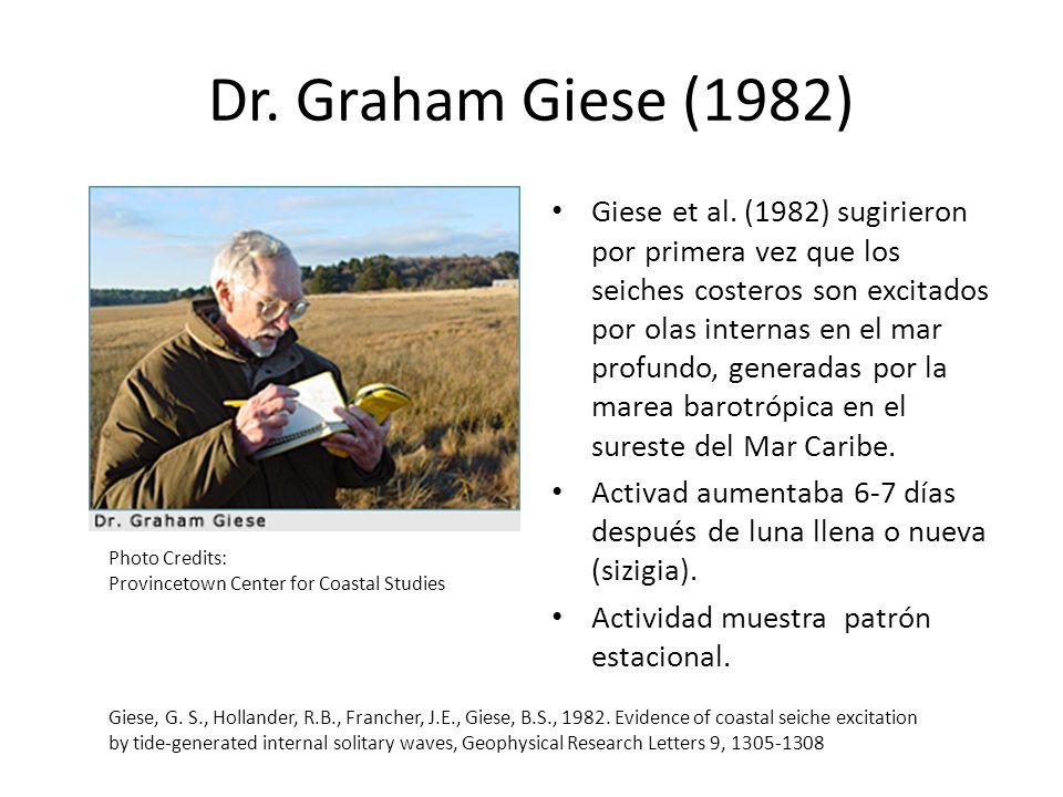Dr. Graham Giese (1982)