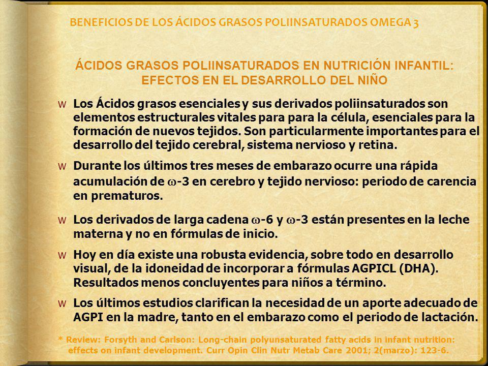 BENEFICIOS DE LOS ÁCIDOS GRASOS POLIINSATURADOS OMEGA 3