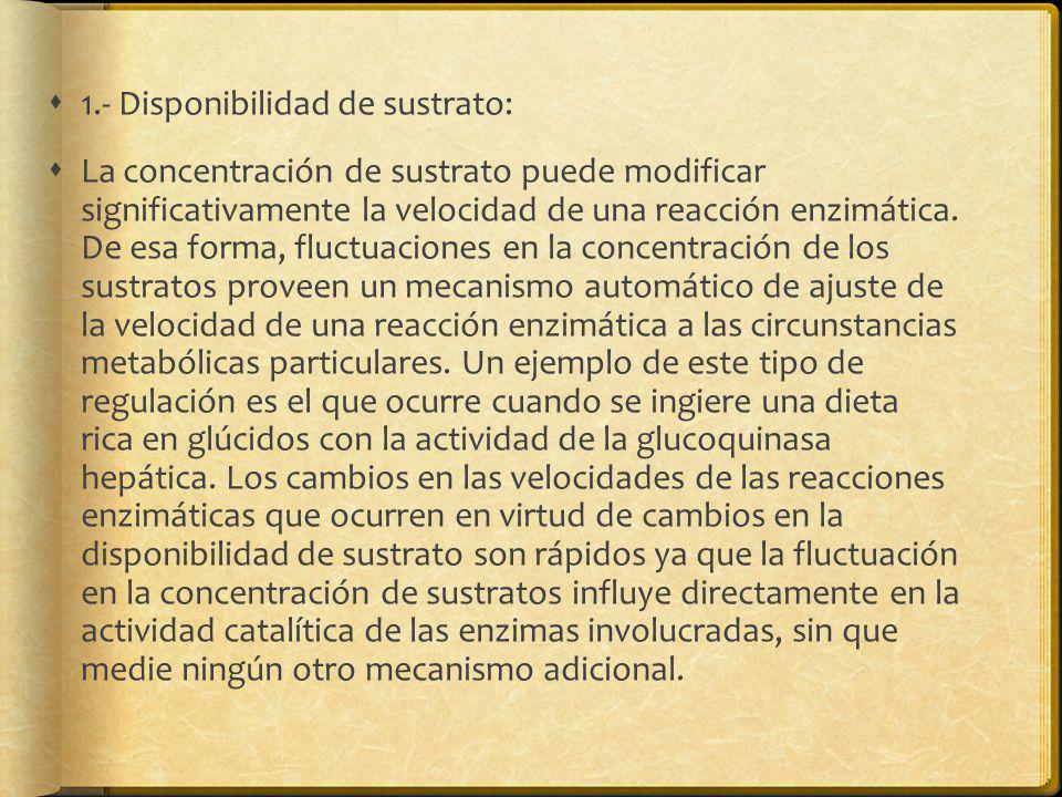 1.- Disponibilidad de sustrato: